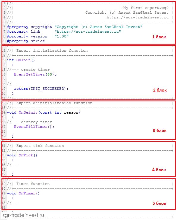 Основные блоки MQL4 кода