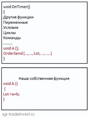 Пользовательская функция А