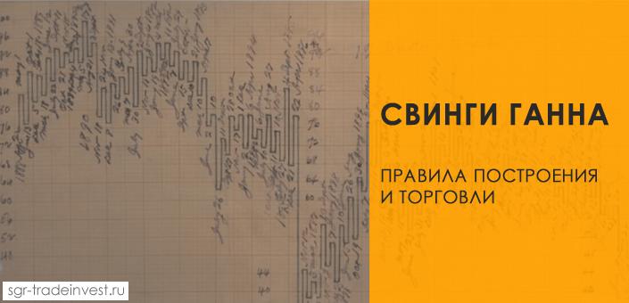 Торговля по Свингам Ганна. Анализ и правила построения