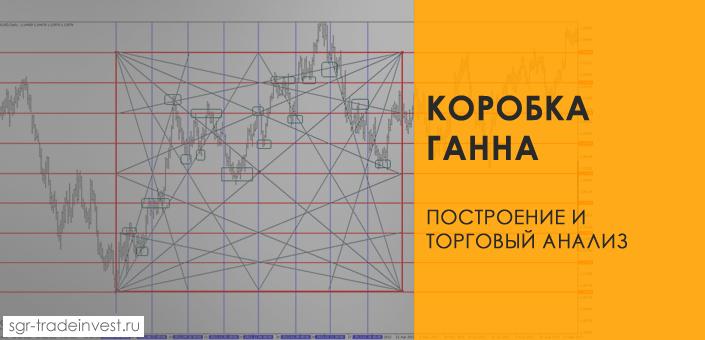 Коробка Ганна: построение и торговый анализ