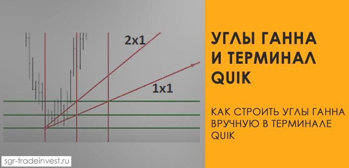 Как строить Углы Ганна в терминале QUIK (КВИК)