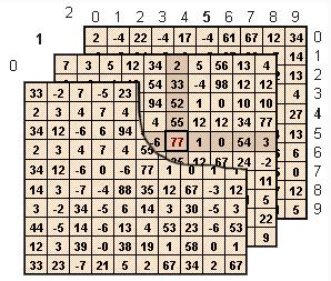 Многомерный массив в MQL4