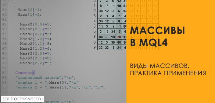 Массивы в MQL4: одномерные, двумерные, многомерные. Практическая работа с массивами